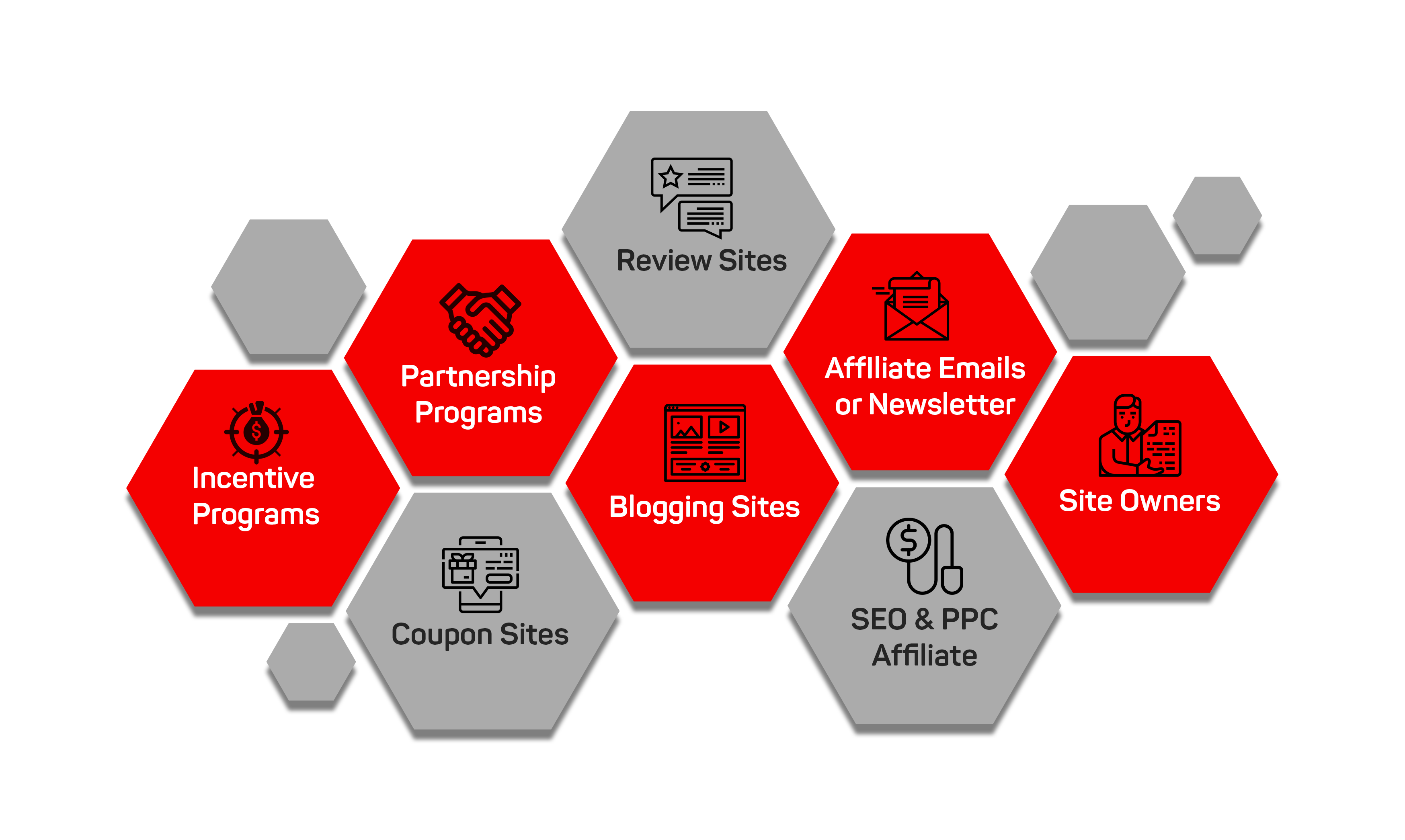 types of affiliate marketing strategies, what is affiliate marketing, affiliate marketing companies, amazon affiliate marketing, affiliate marketing meaning, how many types of affiliate marketing are there, best affiliate programs, top affiliate marketers, https://iventurebd.com